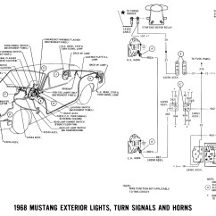 66 Ford Mustang Wiring Diagram 91 Civic Radio 1968 Diagrams | Evolving Software