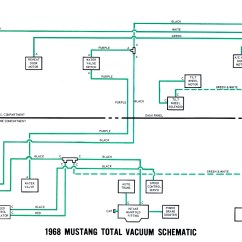 1965 Mustang Horn Wiring Diagram Sony Xplod Car Audio 1968 Schematic
