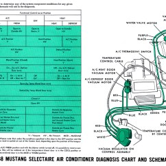 Air Conditioner Wiring Diagram Pdf 12v Car Plug 1968 Mustang Vacuum Diagrams | Evolving Software