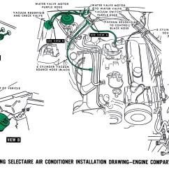 1968 Mustang Wiring Diagram Mercedes W210 Diagrams Vacuum Evolving Software