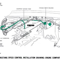 Air Conditioner Wiring Diagram Pdf Catalina 22 1968 Mustang Vacuum Diagrams | Evolving Software