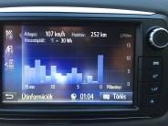 Autópálya után az átlagfogyasztási értékek.