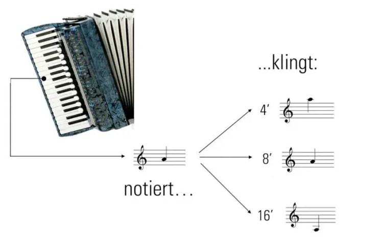 akkordeon-register-fußlagen