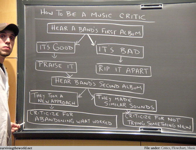 how-to-be-a-music-critic
