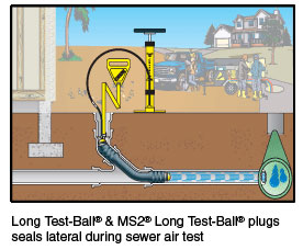 1303 Series Long Test Ball Plugs
