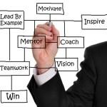 Beginnen met coaching; 3 essentiële tips