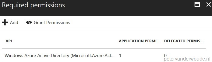 A new discovery method: Meet the Azure Active Directory User