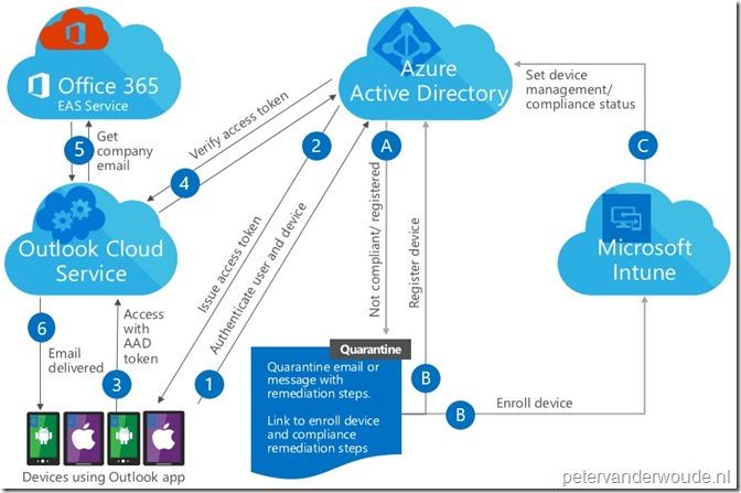 OutlookApp_CA