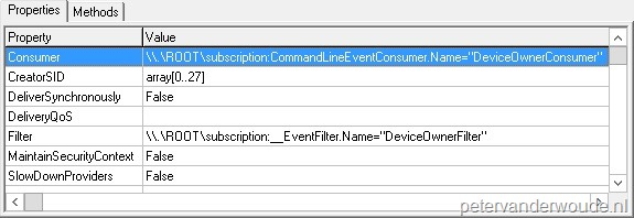WMI Eventing – More than just ConfigMgr