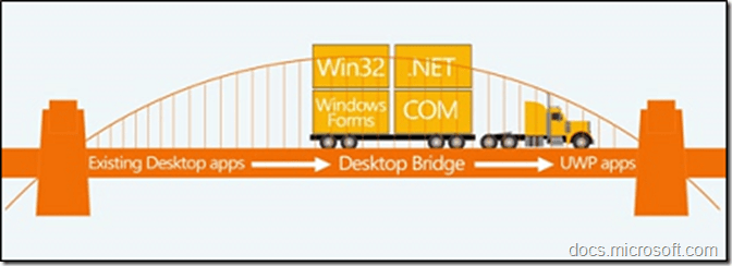desktop-bridge-4
