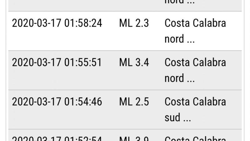 Terremoto nel Cosentino, scossa di 3.5