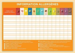 allergène affichage