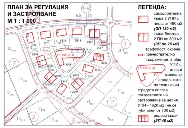 detailed-development-plans-46