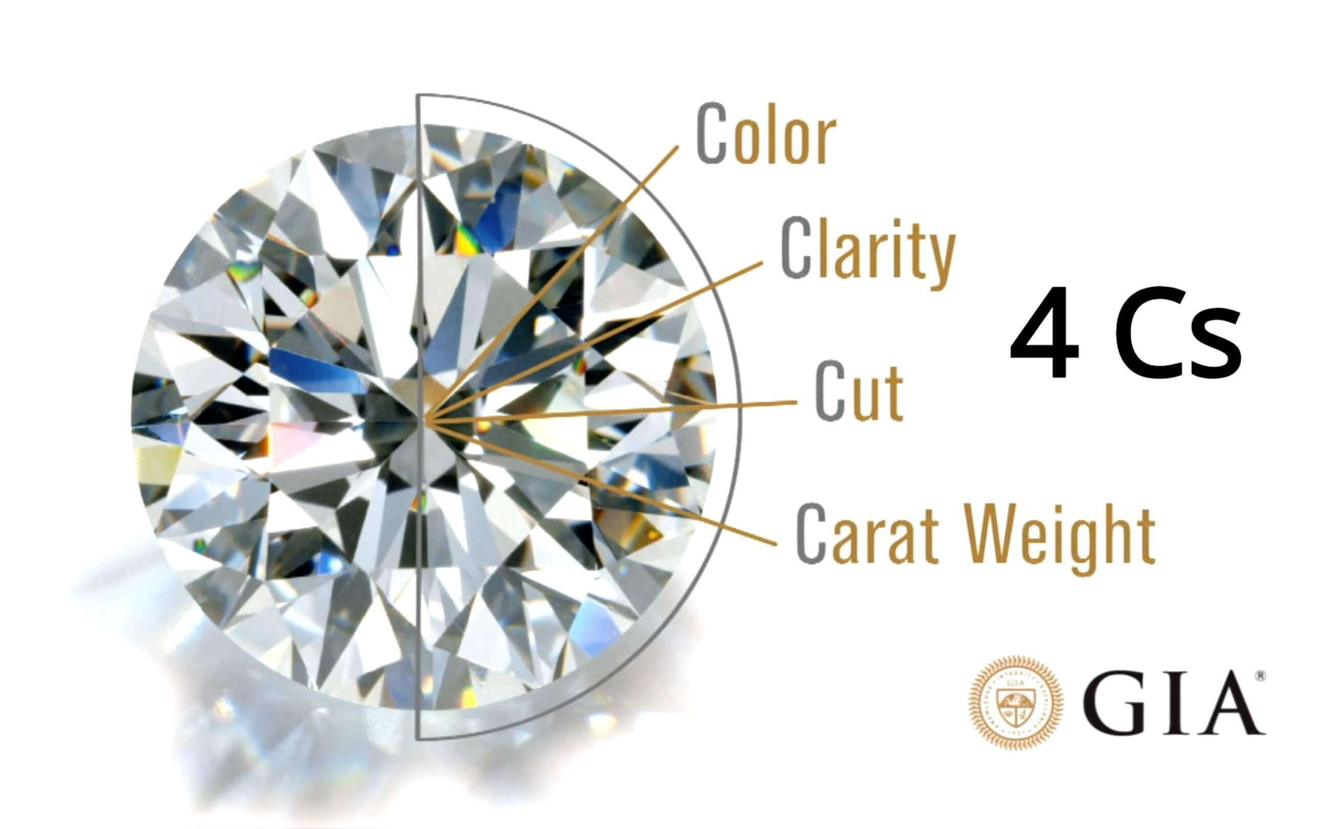 4cs of diamond gia
