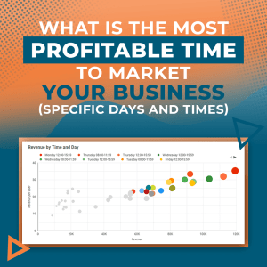 When is the Most Profitable Time to Market Your Business? (Specific Days and Times)