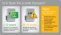 When Is It Time to Replace Your Oil or Natural Gas Furnace ...