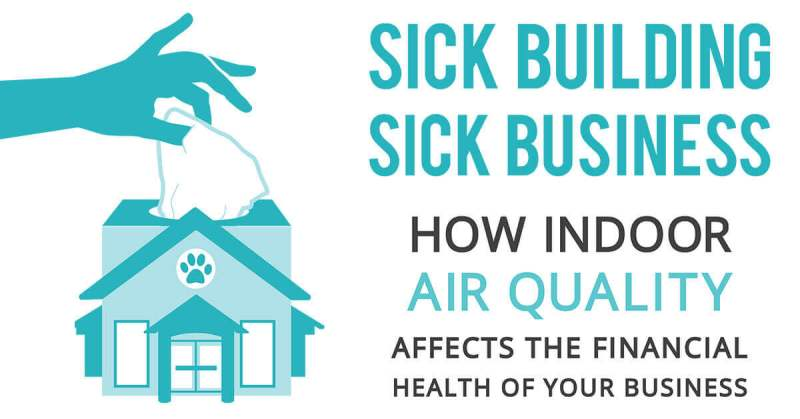 Sick Building, Sick Business: How Indoor Air Quality Affects the Financial Health of Your Business