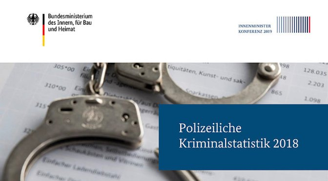 Zahlen kindlicher Gewaltopfer nach der Polizeilichen Kriminalstatistik 2018