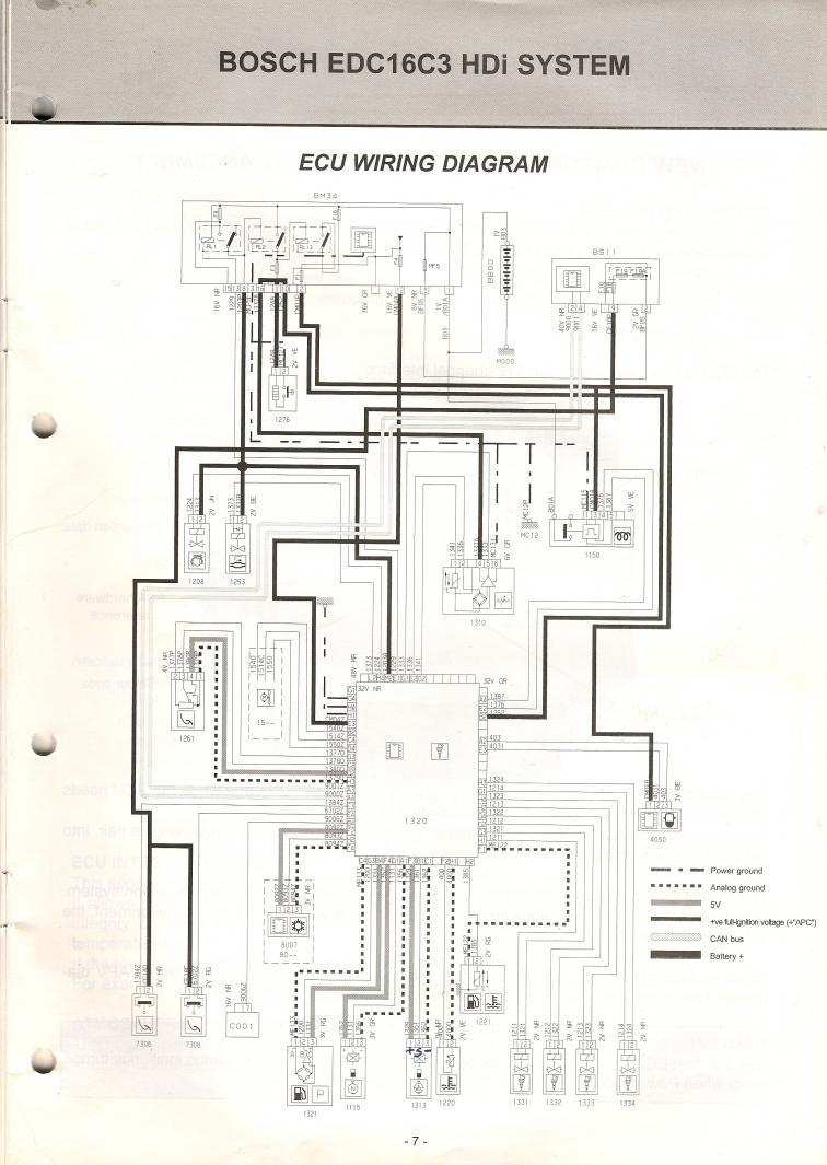 hight resolution of citroen c8 wiring diagram wiring librarycitroen c8 wiring diagram