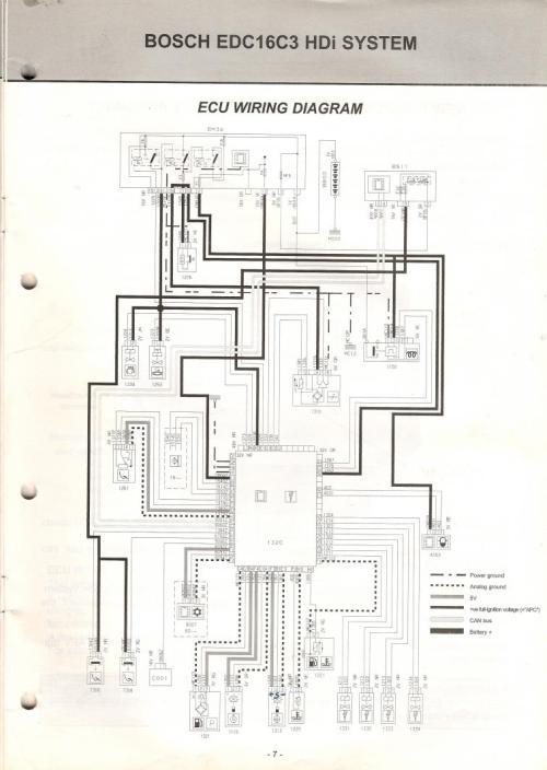 small resolution of citroen c8 wiring diagram wiring librarycitroen c8 wiring diagram