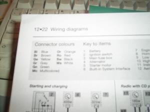 307 SW (2007) RD4 Radio Wiring Diagram?  Peugeot Forums
