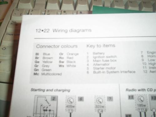 small resolution of peugeot 307 radio wiring wiring diagram img wiring diagram peugeot 307 sw