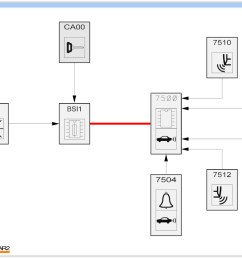 wiring diagram request for parking sensors peugeot forums s10 wiring diagram crank sensor parking sensor wiring diagram [ 1262 x 816 Pixel ]
