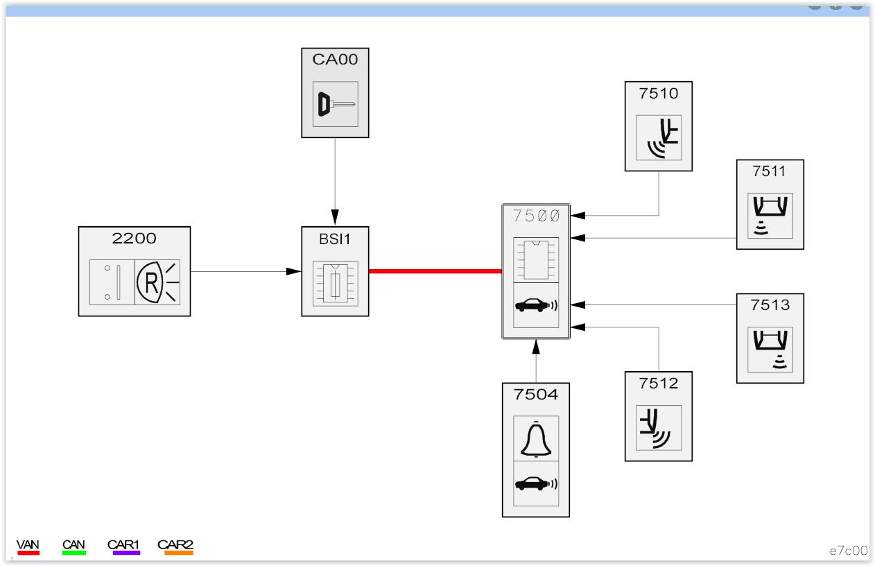 hight resolution of wiring diagram help peugeot forums wiring diagram weekwiring diagram request for parking sensors peugeot forums wiring