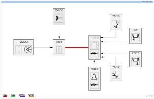 Wiring diagram request for parking sensors  Peugeot Forums
