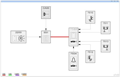 small resolution of parking sensor wiring diagram data wiring diagram park sensor wiring diagram