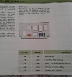 peugeot 407 fuse box wiring diagram databasepeugeot 407 fuse box [ 1266 x 712 Pixel ]
