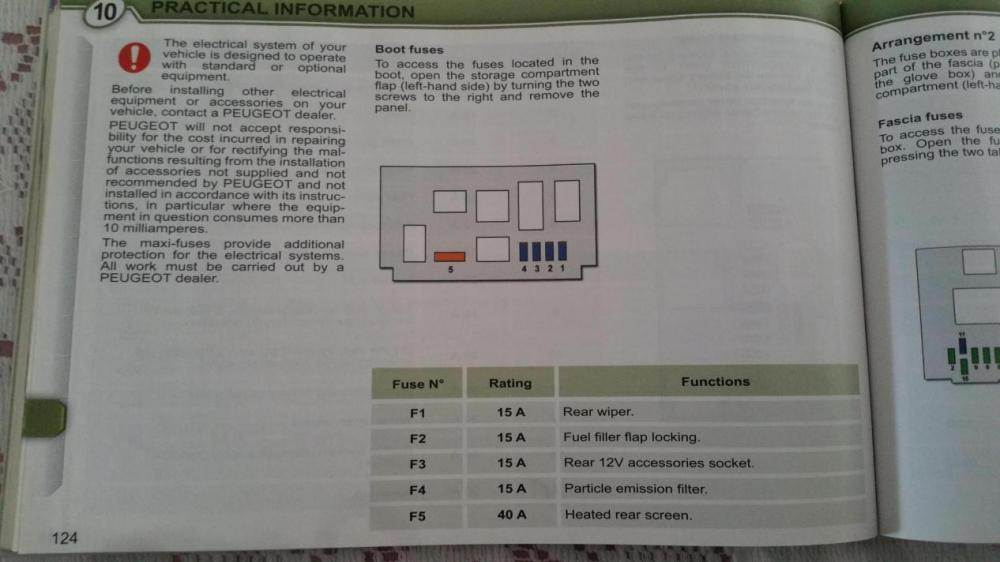 medium resolution of peugeot 407 fuse box wiring diagram databasepeugeot 407 fuse box
