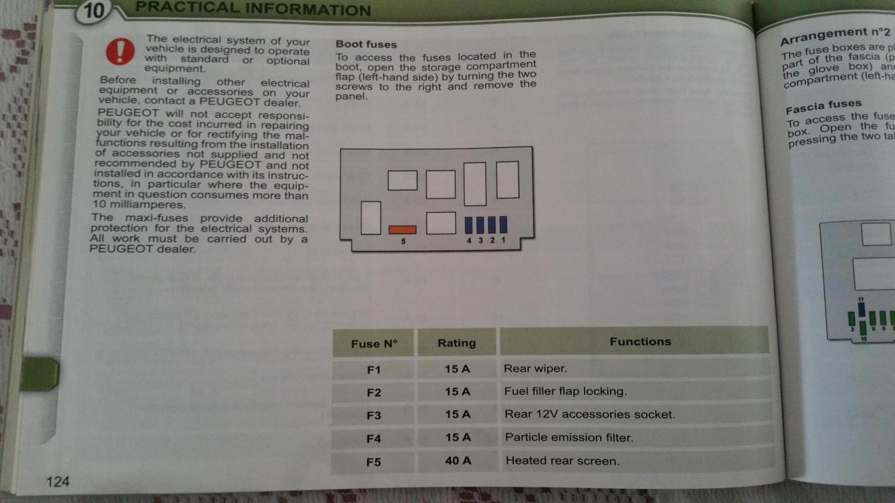 hight resolution of peugeot 407 fuse box wiring diagram databasepeugeot 407 fuse box