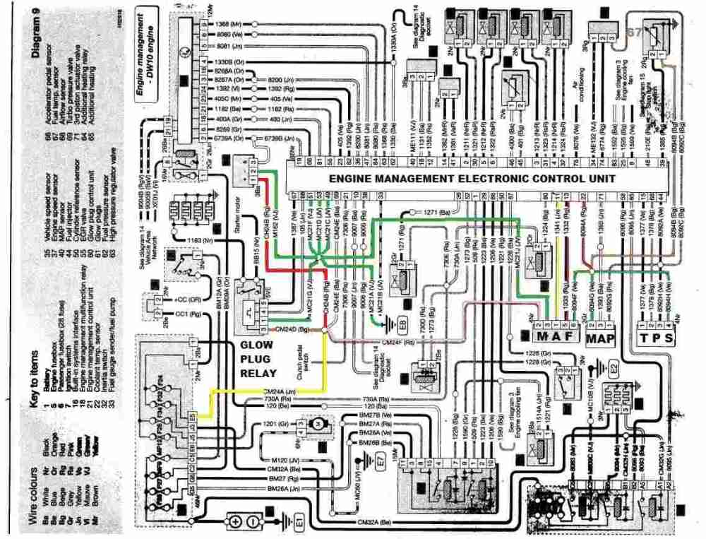 medium resolution of peugeot forums view single post 406 d9 110hdi april 2000 cut rh peugeotforums com d9 null d9 wiring diagram