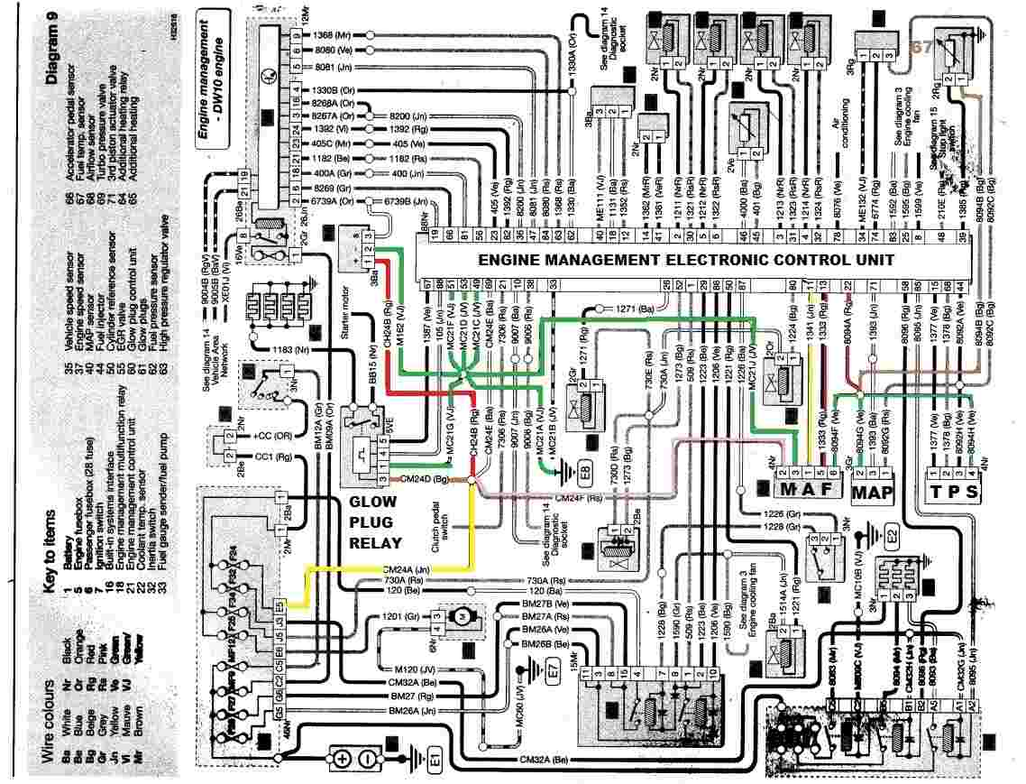 hight resolution of peugeot forums view single post 406 d9 110hdi april 2000 cut rh peugeotforums com d9 null d9 wiring diagram