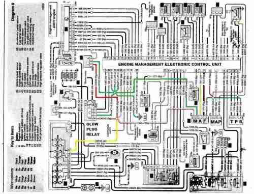 small resolution of peugeot forums view single post 406 d9 110hdi april 2000 cut rh peugeotforums com d9 null d9 wiring diagram