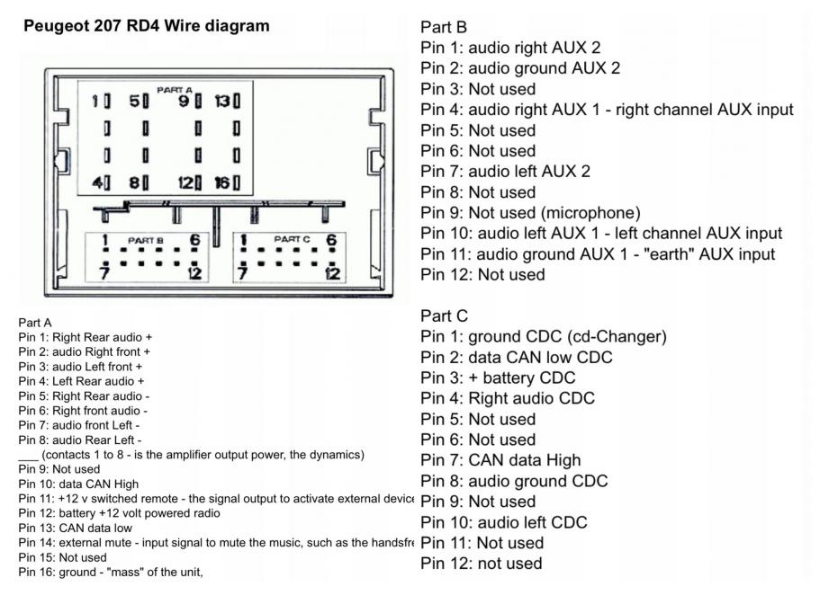 citroen berlingo stereo wiring diagram lowrance hds 5 adding aux cable to rd4 radio - peugeot forums