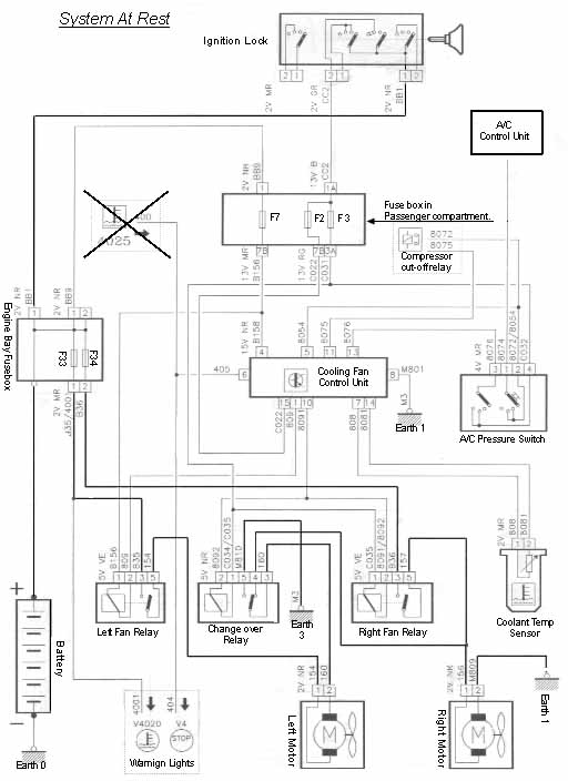 automotive electric fan relay wiring diagram motor capacitor cooling