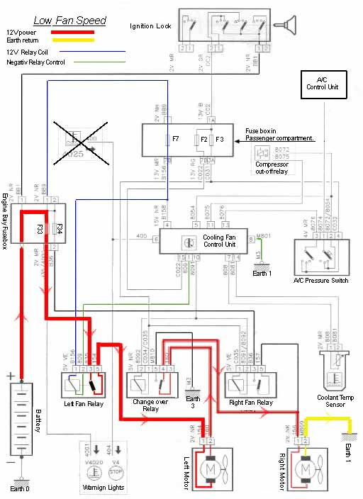 Peugeot 407 Wiring Diagram Full Wiring Diagram – Peugeot Wiring Diagrams