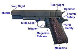 How to Shoot a HandgunPistol  Pew Pew Tactical