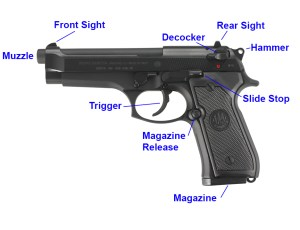How to Shoot a HandgunPistol  Pew Pew Tactical