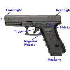 Basic Gun Diagram Patch Panel Wiring How To Shoot A Handgun Pistol Pew Tactical Glock 17 Of Parts