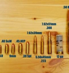 more common bullet calibers [ 1024 x 769 Pixel ]