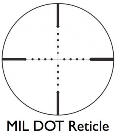 Choosing a Rifle Scope Driving You Crazy? We Can Help