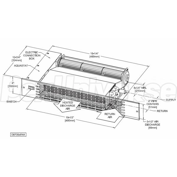Beacon Morris K120 Kickspace Heater, Twin-Flo III Series