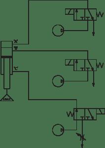 PFA Self-Locking and Braking Cylinders