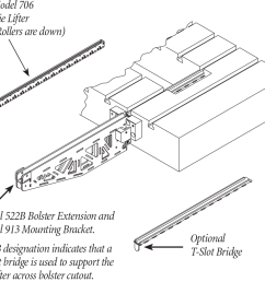 quick die change qdc smed bolster extension traveling model 522 for use with mechanical lifters [ 970 x 882 Pixel ]