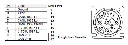 12 pin plug wiring diagram