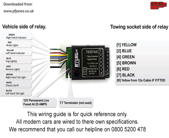 13 Pin Electrics Kit Inc Bypass Relay