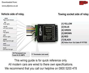 12n 7 pin electrics kit inc Bypass Relay